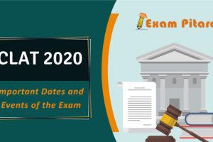 CLAT-2020 Examination Result Admit card