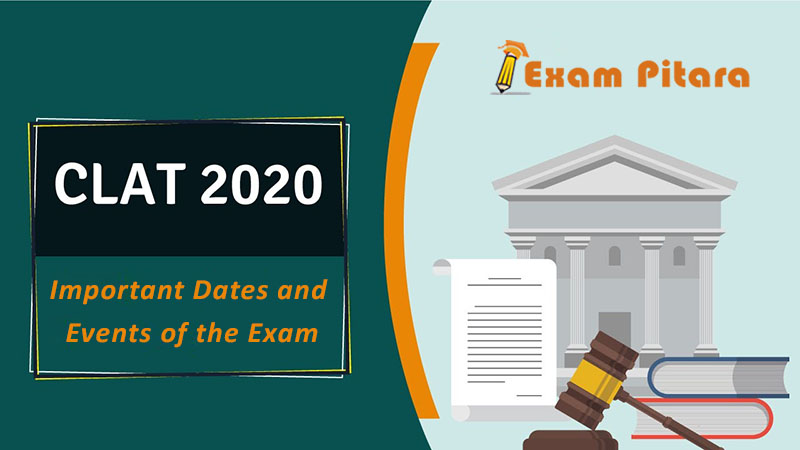 CLAT-2020 Examination Result Admit card